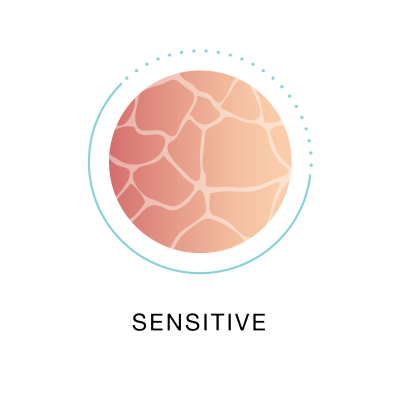 Skin Concern _ Sensitive-01