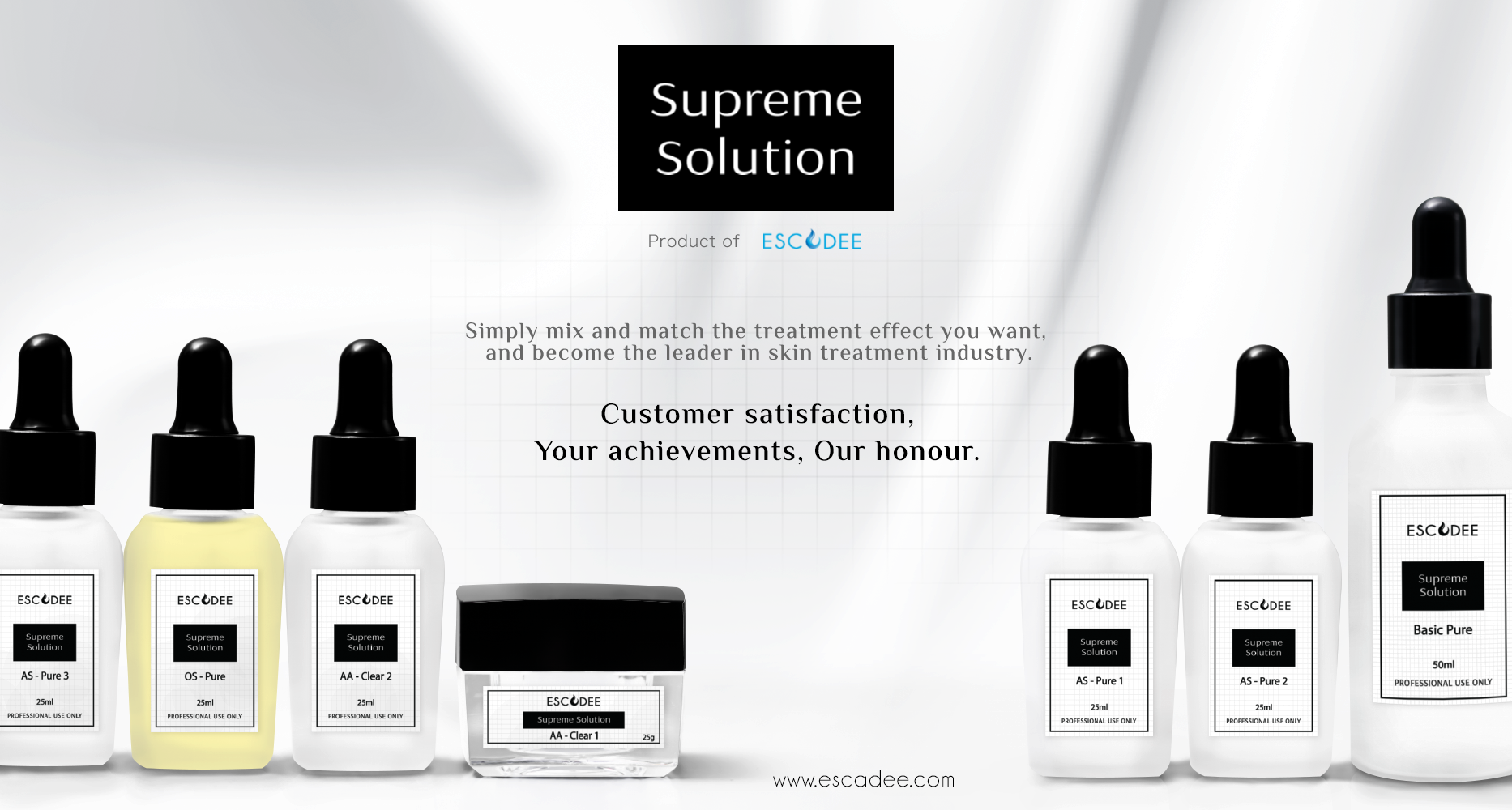 You are currently viewing Escadee Supreme Solution | Create your MiniLab